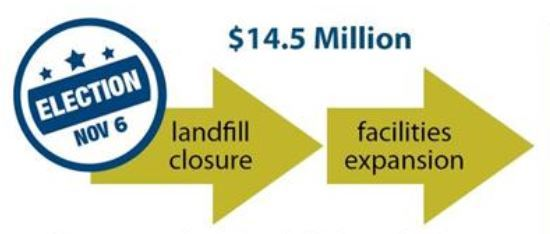 Landfill project on the November 6 ballot for SPET funds